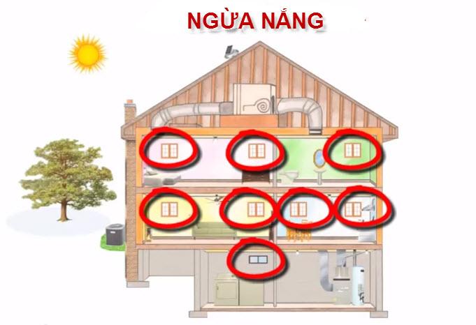 Mẹo giảm áp lực điều hòa cho nhà mát mà tiết kiệm điện - 1