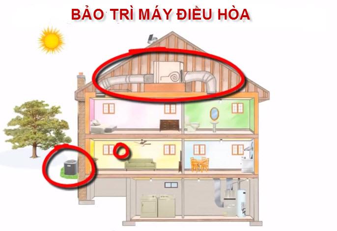 Mẹo giảm áp lực điều hòa cho nhà mát mà tiết kiệm điện - 3