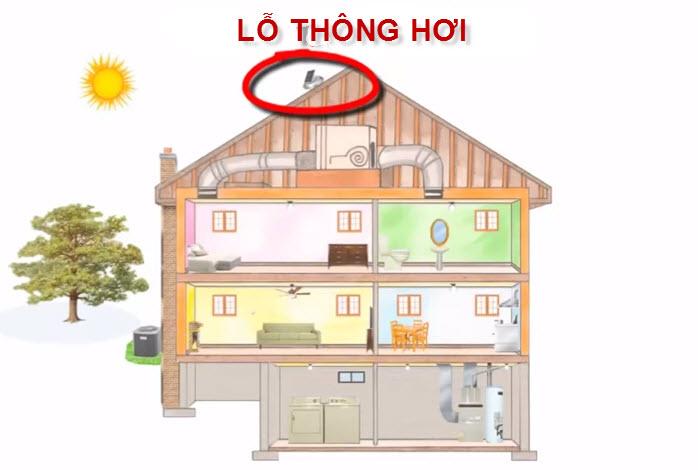 Mẹo giảm áp lực điều hòa cho nhà mát mà tiết kiệm điện - 4