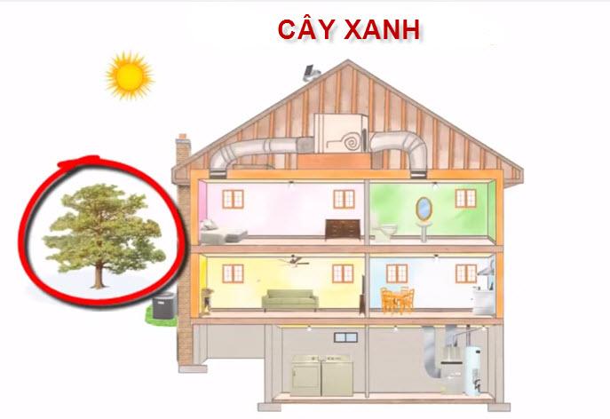 Mẹo giảm áp lực điều hòa cho nhà mát mà tiết kiệm điện - 6