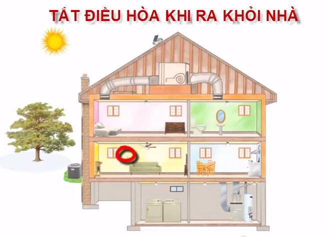 Mẹo giảm áp lực điều hòa cho nhà mát mà tiết kiệm điện - 8