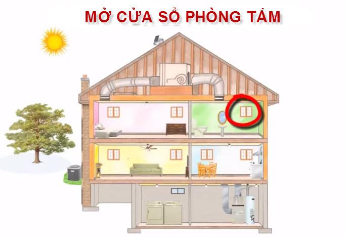 Mẹo giảm áp lực điều hòa cho nhà mát mà tiết kiệm điện - 9