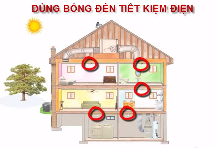 Mẹo giảm áp lực điều hòa cho nhà mát mà tiết kiệm điện - 10