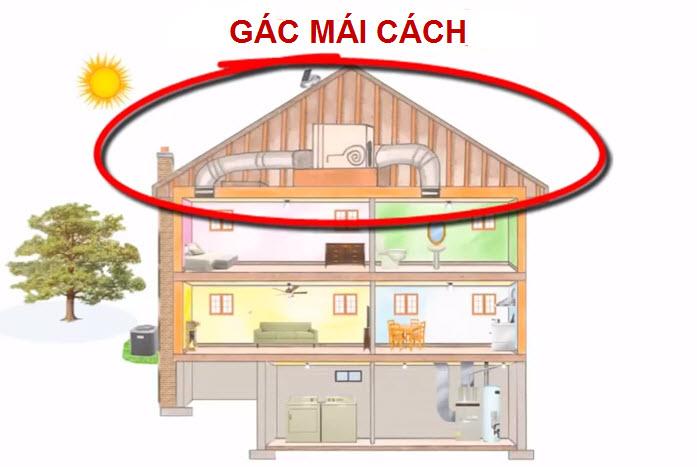 Mẹo giảm áp lực điều hòa cho nhà mát mà tiết kiệm điện - 11