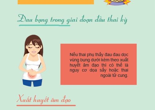 """12 dau hieu bao thai ky cua ban dang """"khong on"""" - 6"""