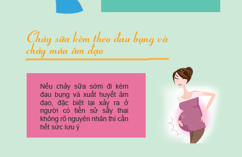 """12 dau hieu bao thai ky cua ban dang """"khong on"""" - 8"""