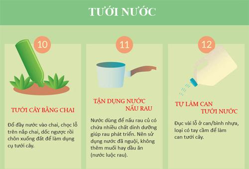 """30 meo vat giup ban lam vuon """"de tho"""" hon (phan 1) - 4"""