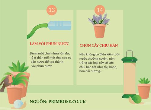 """30 meo vat giup ban lam vuon """"de tho"""" hon (phan 1) - 5"""