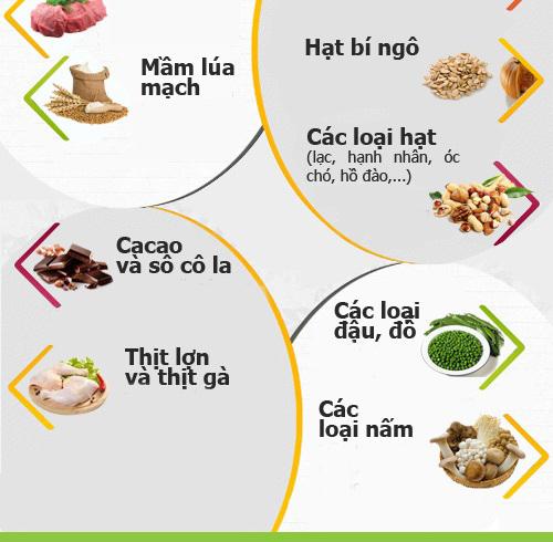 """top thuc pham giau kem """"tri"""" be chan an, cham lon - 6"""