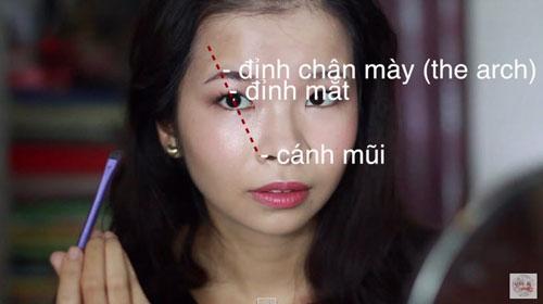 3 cach ke long may phu hop voi moi kieu khuon mat - 3