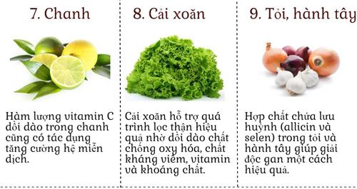 10 thuc pham giup thanh loc co the de da dep khong ty vet - 4