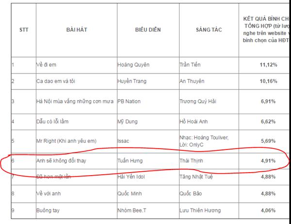 phai chang tuan hung vang tuc de khang dinh minh? - 1