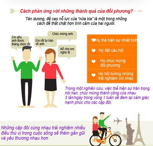tuyet chieu cua nhung cap vo chong hanh phuc - 3