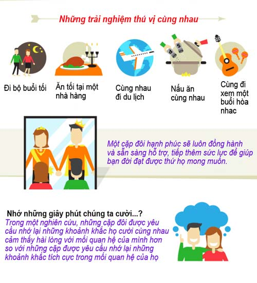tuyet chieu cua nhung cap vo chong hanh phuc - 4