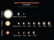 Tin quốc tế - NASA xác nhận tìm ra 'Trái Đất thứ hai'