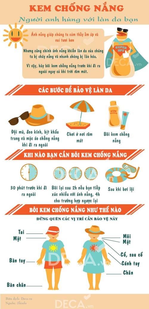 kem chong nang - 'nguoi hung' cua lan da - 1