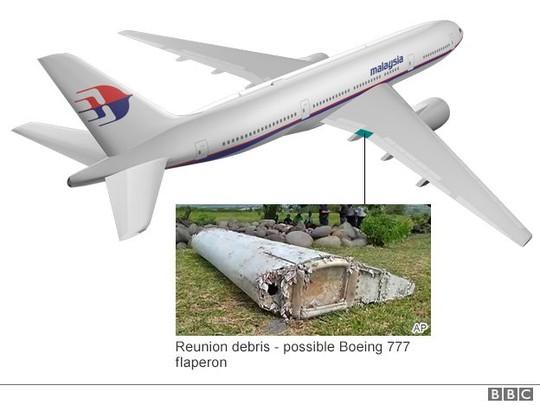 """may bay mh370 roi xuong bien nhu """"thay ma""""? - 2"""