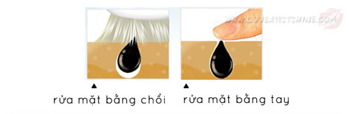 kham pha su dieu ky cua may/choi rua mat! - 2