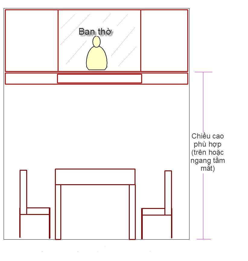 Vị trí đặt bàn thờ Phật cầu phúc cho cả nhà bình an-3