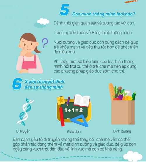 8 điều mẹ nên biết về Thuyết trí thông minh đa diện-3