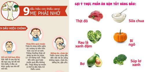 "4 meo ""khong ngo"" voi dien thoai  giup me nhan con khoe - 2"