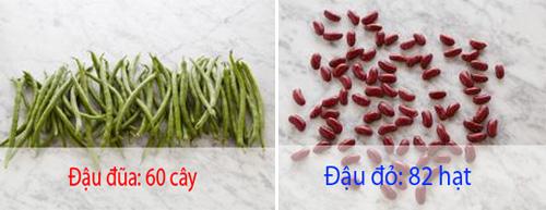 20 loai thuc pham va lieu luong de ban chi nap 100 calories - 2