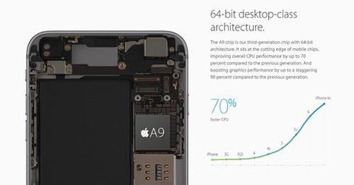 nhung diem noi bat cua bo doi iphone 6s - 4