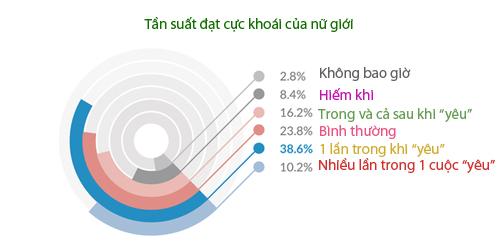 """phu nu muon """"chuyen ay"""" nhieu hon - 2"""