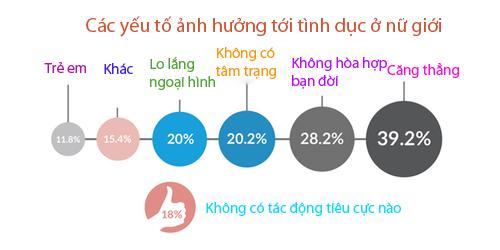 """phu nu muon """"chuyen ay"""" nhieu hon - 4"""
