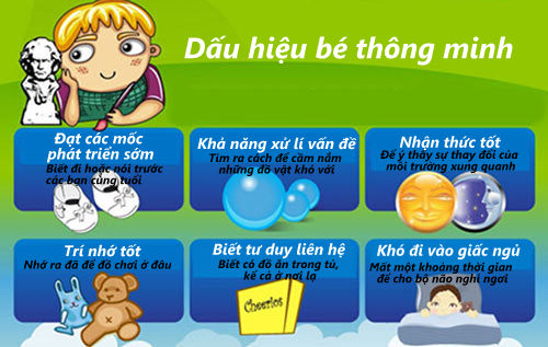 infographic: cach xac dinh do thong minh cua be duoi 1 tuoi - 2