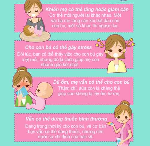 cho con bu: 12 dieu bac si khong noi voi me - 4