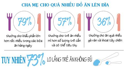 chuan luong thuc an tre can moi ngay de tang can it me  biet - 5