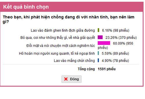 phan lon chi em khong ung ho chuyen 'danh ghen giua duong' - 1