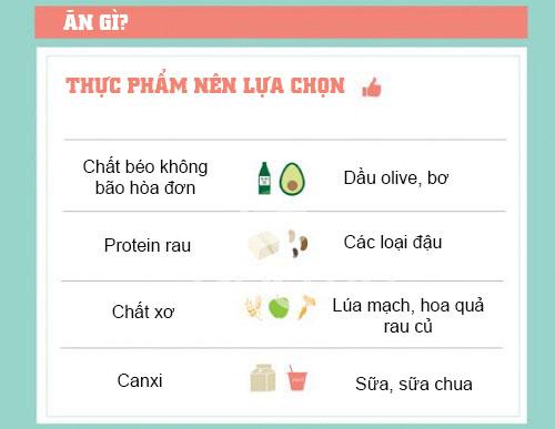 thu thai bat ngo nho che do an uong - 2