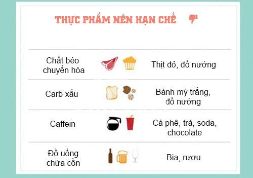 thu thai bat ngo nho che do an uong - 3