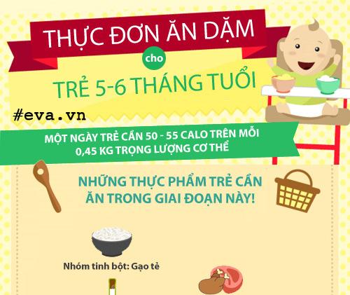 """cam nang an dam """"toan tap"""" danh cho be 5-6 thang tuoi - 2"""