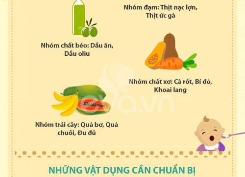 """cam nang an dam """"toan tap"""" danh cho be 5-6 thang tuoi - 3"""