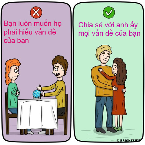 bo tranh chung minh su khac biet giua nguoi hanh phuc va nguoi bat hanh trong hon nhan - 9