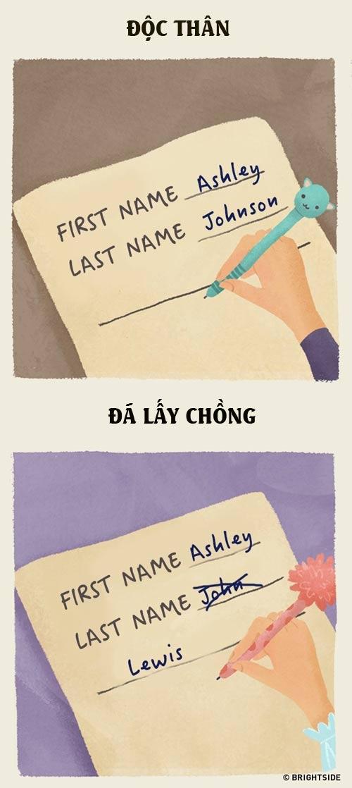 su khac nhau giua phu nu co chong va chua chong - 4