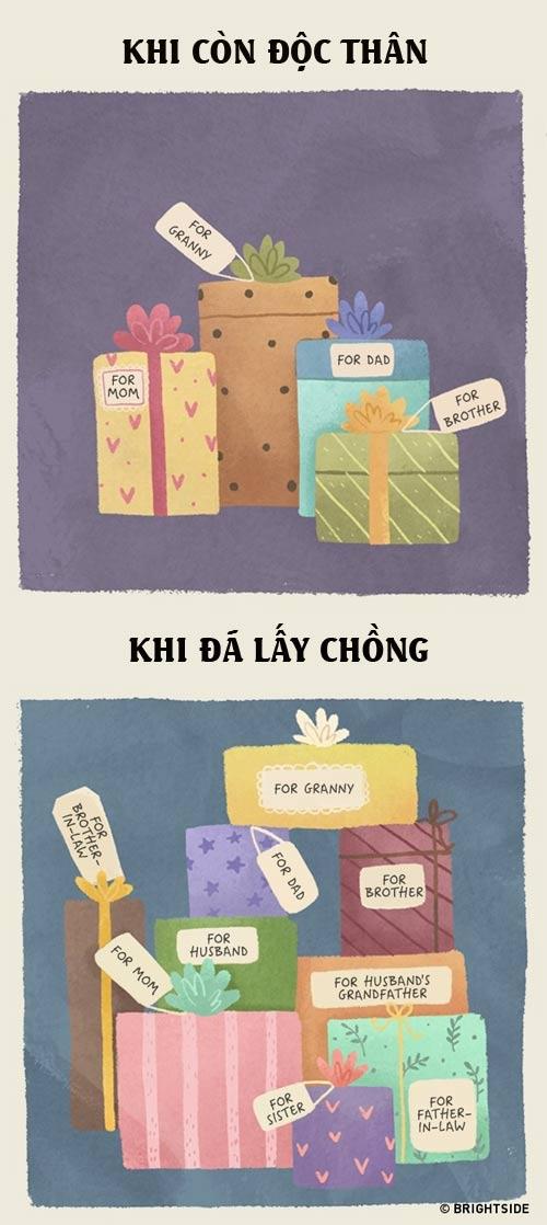 su khac nhau giua phu nu co chong va chua chong - 6