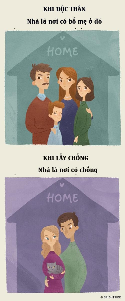 su khac nhau giua phu nu co chong va chua chong - 9
