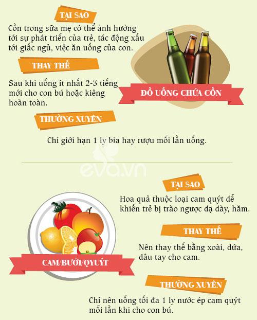 Những loại thực phẩm mẹ nên hạn chế ăn khi cho con bú-3