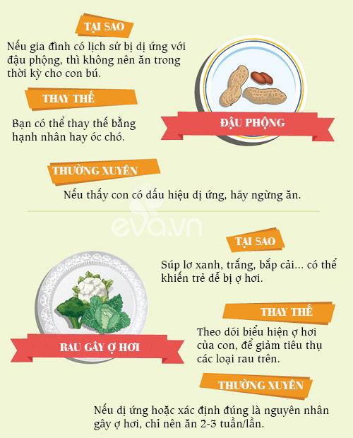 Những loại thực phẩm mẹ nên hạn chế ăn khi cho con bú-4