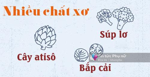 "nhung loai thuc pham phu nu can an trong ngay ""den do"" - 1"