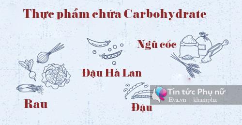 "nhung loai thuc pham phu nu can an trong ngay ""den do"" - 2"