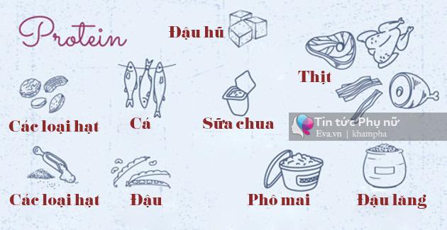 "nhung loai thuc pham phu nu can an trong ngay ""den do"" - 7"