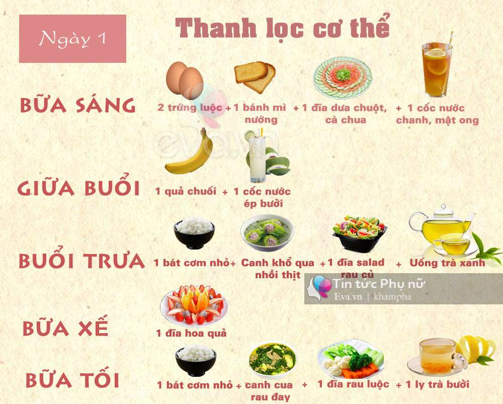 thuc don giam can trong 1 tuan: ngay 1 - thanh loc co the - 1