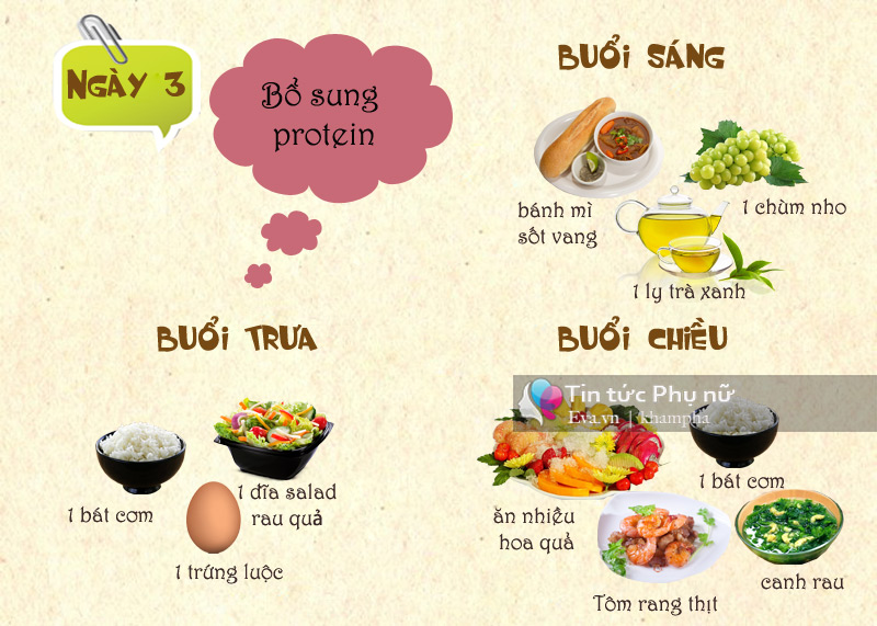 thuc don giam can trong 1 tuan: ngay 3 - bo sung protein - 1