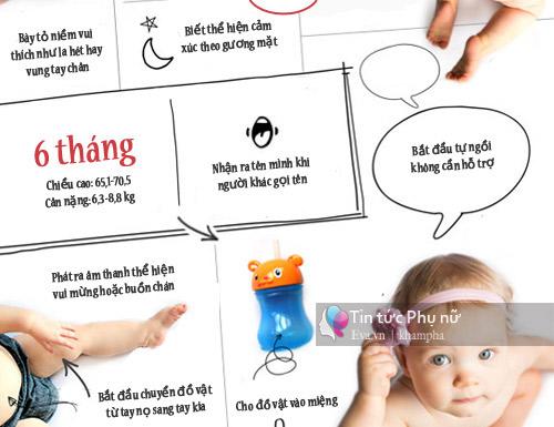 day la kha nang va chuan phat trien cua tre so sinh theo tung thang tuoi - 4
