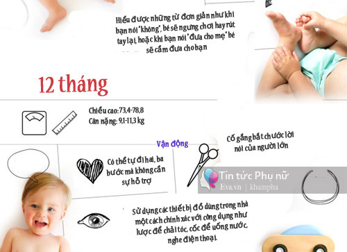 day la kha nang va chuan phat trien cua tre so sinh theo tung thang tuoi - 10